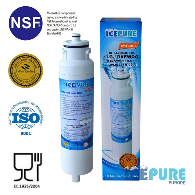 Icepure RWF1300A Waterfilter