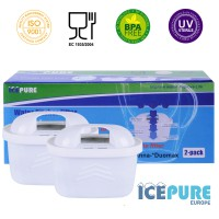 Bestwater WF015 Waterfilter van Icepure JFC001 Waterfilters 2-Pack